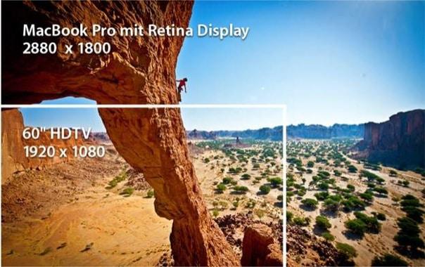 aufloesung-retina-display-im-vergleich-zum-hdtv-fernseher