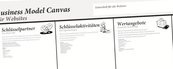 Business Model Canvas für Websites