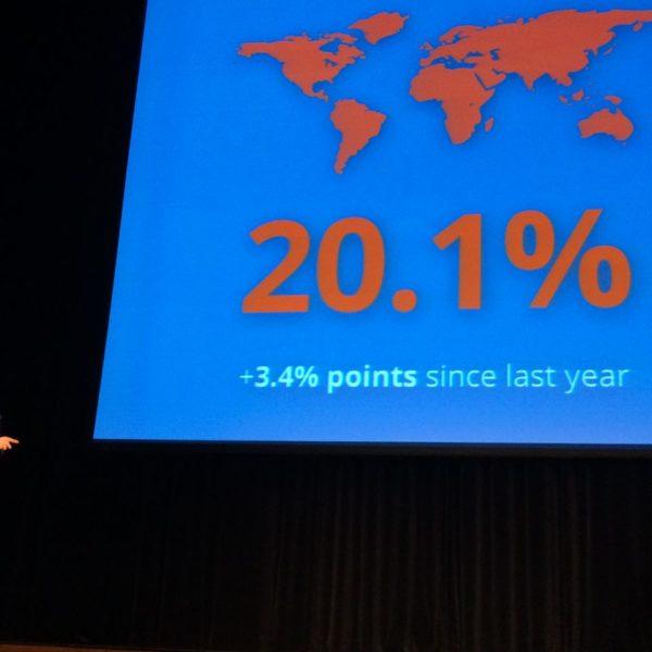 WordCamp Europe Sara Rosso VIP Global Services Manager bei Automattic zaehlt die besten Gruende fuer WordPress auf